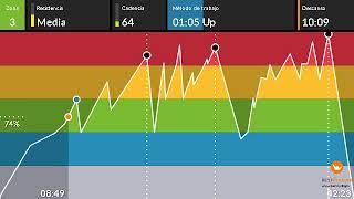 Download Ruli Gap Clase de ciclo indoor Enero 2018 Video