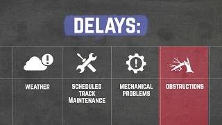 Download Amtrak Delays and Freight Train Interference – Your Right To Be On Time Video