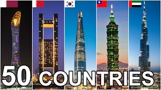 Download Tallest Buildings by Country Ranking 2017 Video