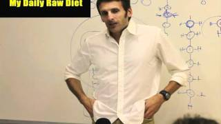 Download My Daily Raw Diet Video