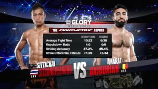 Download GLORY36 Germany: Sitthichai Sitsongpeenong vs. Marat Grigorian (Lightweight Title Fight) Video