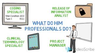 Download What is Health Information Management? Video
