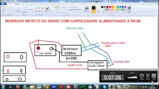 Download INVERSOR DE 5000W INFINITO COM CAREGADOR DE BATERIAS 1 Video