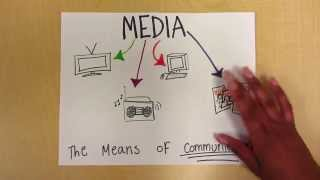 Download How Media Affects Gender Role Development Video