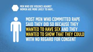 Download Gender-based violence Video