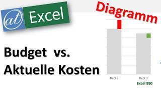 Download Aktuelle Kosten gegen Budget - Gestapeltes Säulendiagramm - Excel Video
