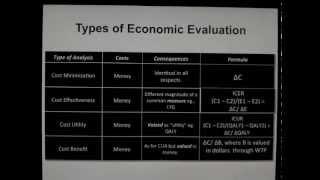 Download E9562 Intro to Health Economics (part 1) Video