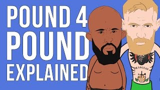 Download Pound For Pound Explained Video