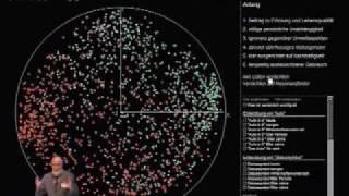 Download peter kruse erklaert den nextexpertizer Video