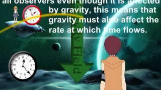 Download Albert Einstein's Theory of Relativity Video