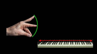 """Download Scales 2: How to Avoid """"Thumb Under"""" - Synchronization of Shoulders-Arms-Hands Video"""