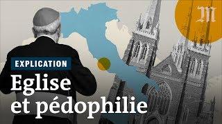 Download Pédophilie dans l'Église : comprendre cette crise historique Video