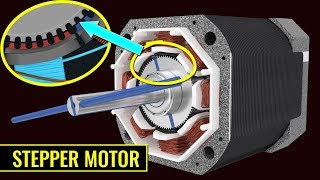 Download How does a Stepper Motor work ? Video