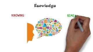 Download 21st Century Learning Video