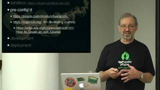 Download Post djangocon: An overview of edX Video
