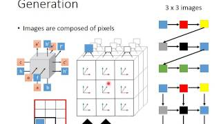Download MLDS Lecture 8: Conditional Generation by RNN & Attention Video