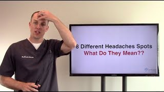 Download 8 Different Types of Headaches Video