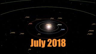 Download Rare event to occur in Solar System July 19, 2018 - Several days.. Video
