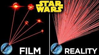 Download Worst Scientific Inaccuracies In Films Video