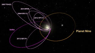 Download Nibiru Planet X: Astronomers Prove Planet X exists (Must See) Update 2016 Video