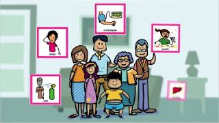 Download Action for Healthier Families (Instructional Video) Video