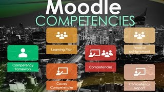 Download Moodle: Competency frameworks and Learning Plans Video