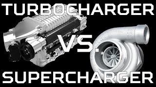 Download Supercharger VS. Turbo Sounds Video