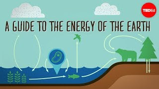 Download A guide to the energy of the Earth - Joshua M. Sneideman Video