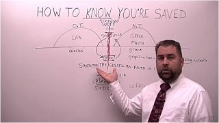 Download How to Know You're Saved Video