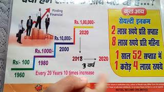 Download Safe shop plan presentation by folder in hindi Video