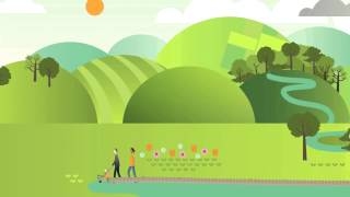 Download Creating Sustainable Communities by JBA Consulting Video