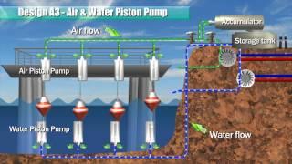 Download Blue Energy - Ocean Power (Piston Pump & Racks) Video