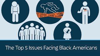 Download The Top 5 Issues Facing Black Americans Video
