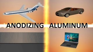 Download How to Anodize Aluminum DIY | Corrosion Prevention Methods Video