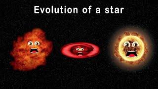 Download Stars for Kids/Stellar Evolution for Kids/Evolution of a Star Video