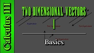 Download Calculus III: Two Dimensional Vectors (Level 1 of 13) | Basics Video