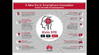 Download Huawei Kirin 970 : first AI-equipped processor Video