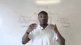 Download Need to, have to, must - modals of necessity Video