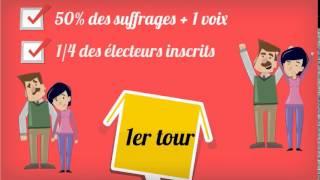 Download Les élections départementales : comment ça marche? Video