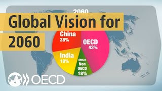 Download Looking to 2060: A Global Vision of Long-term Growth Video