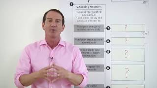 Download David Bach's 7 Places Your Money Needs To Go Automatically Video
