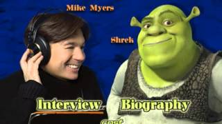 Download Shrek 2001 DVD Menu Walkthrough Video