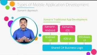 Download Introduction to Xamarin Video