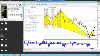 Download IMarkets Live Harmonic Scanner ENTRY TECHNIQUES by Christopher Terry Video