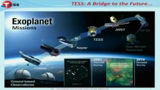 Download Unlocking the Secrets of Nearby Exoplanets with the TESS Mission - George Ricker Video