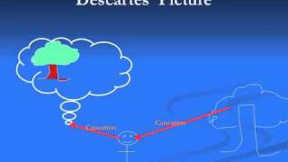 Download Descartes 2: A Priori Knowledge and Mind/Body Dualism Video
