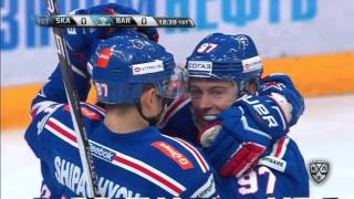 Download Daily KHL Update - November 15th, 2016 (English) Video