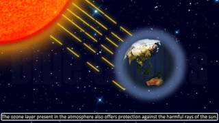 Download NATURAL RESOURCES 09.14 03 ROLE OF THE ATMOSPHERE IN CLIMATE CONTROL Video