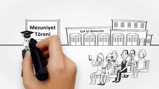 Download Tonguç Akademi Tanıtım Video