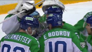 Download Daily KHL Update - November 25th, 2016 (English) Video